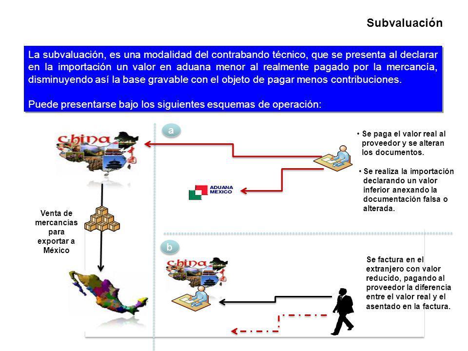 Venta de mercancías para exportar a México