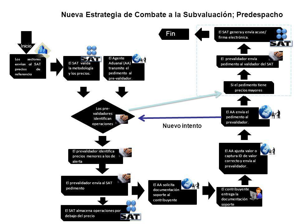 Nueva Estrategia de Combate a la Subvaluación; Predespacho