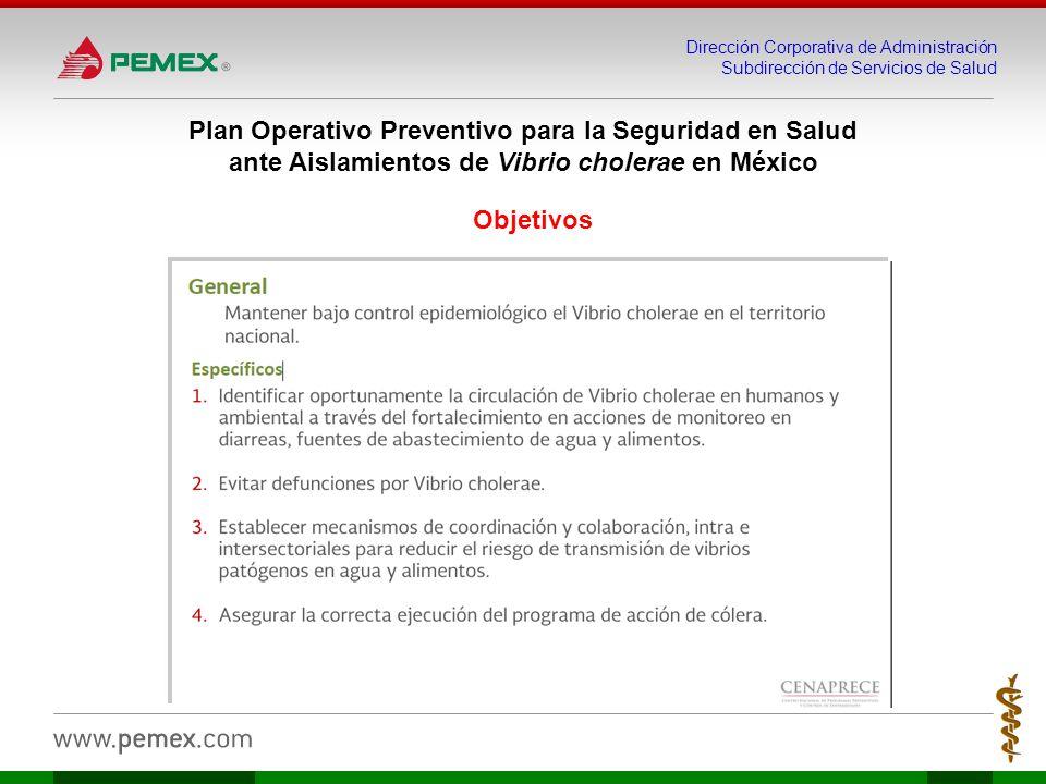 Plan Operativo Preventivo para la Seguridad en Salud ante Aislamientos de Vibrio cholerae en México