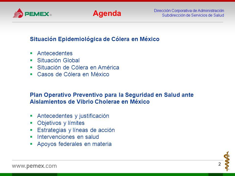 Agenda Situación Epidemiológica de Cólera en México Antecedentes