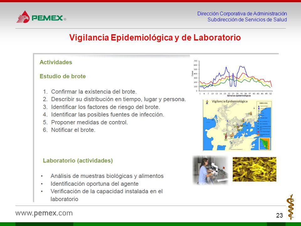 Vigilancia Epidemiológica y de Laboratorio