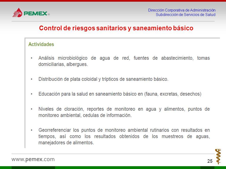 Control de riesgos sanitarios y saneamiento básico
