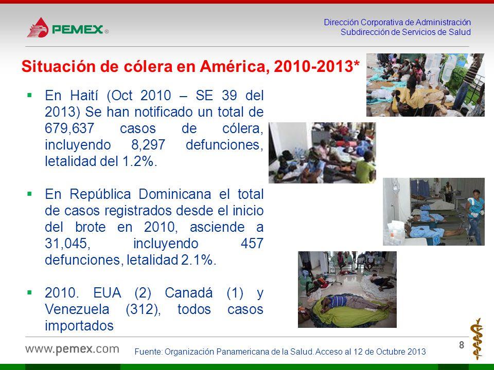 Situación de cólera en América, 2010-2013*