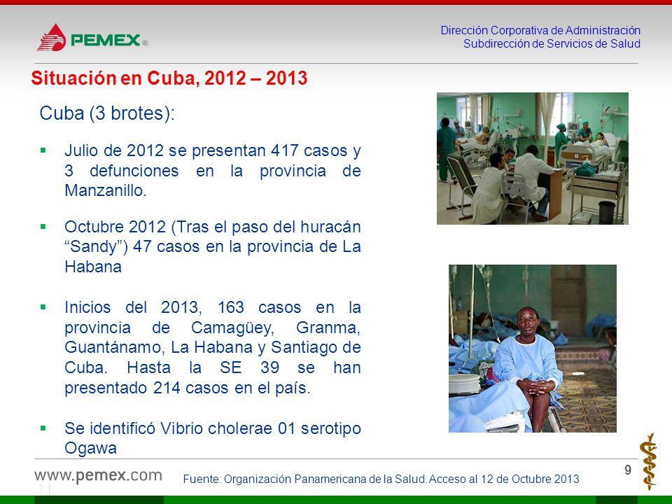 Situación en Cuba, 2012 – 2013 Cuba (3 brotes):