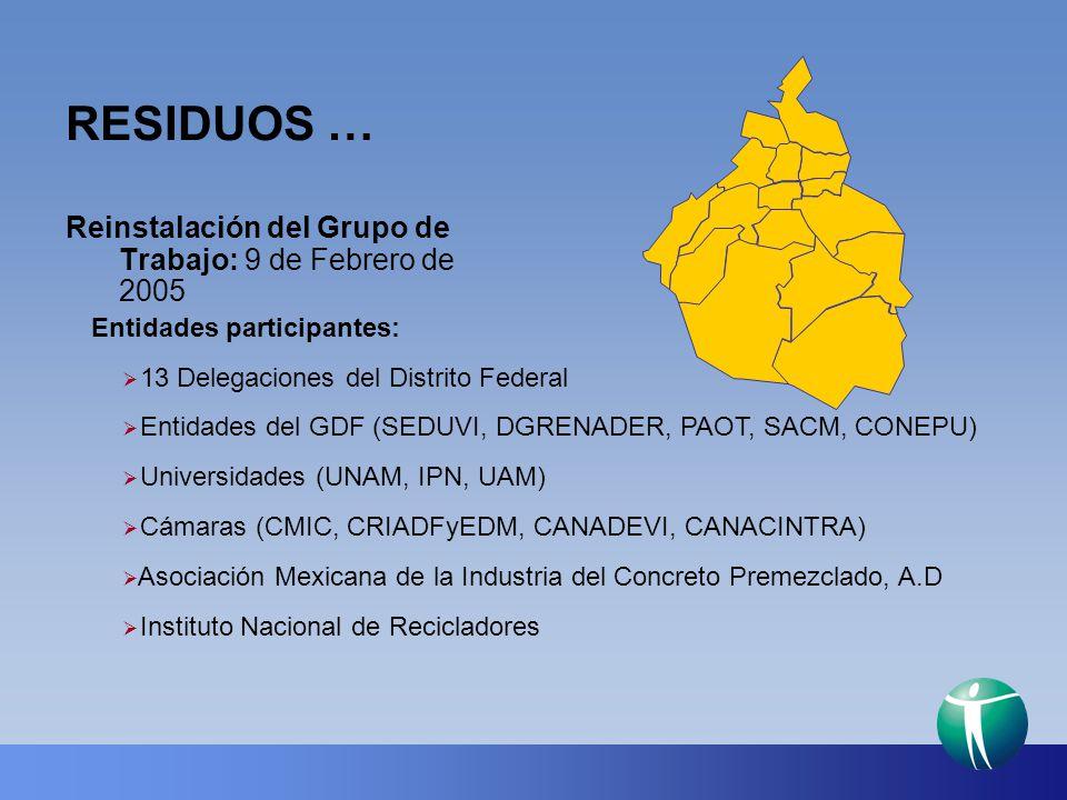 RESIDUOS … Reinstalación del Grupo de Trabajo: 9 de Febrero de 2005
