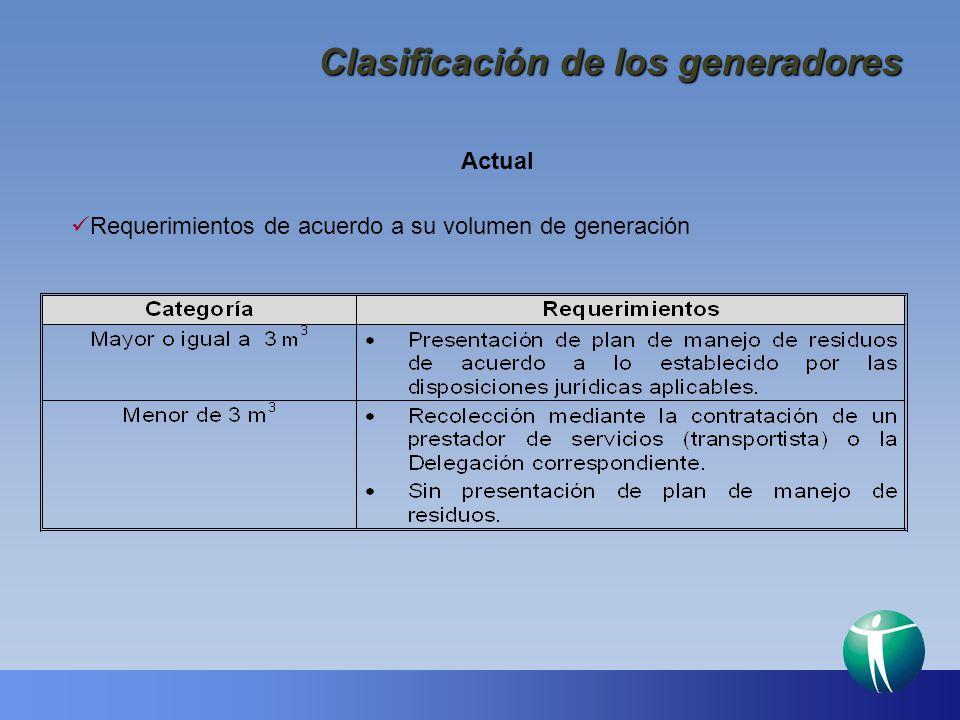 Clasificación de los generadores