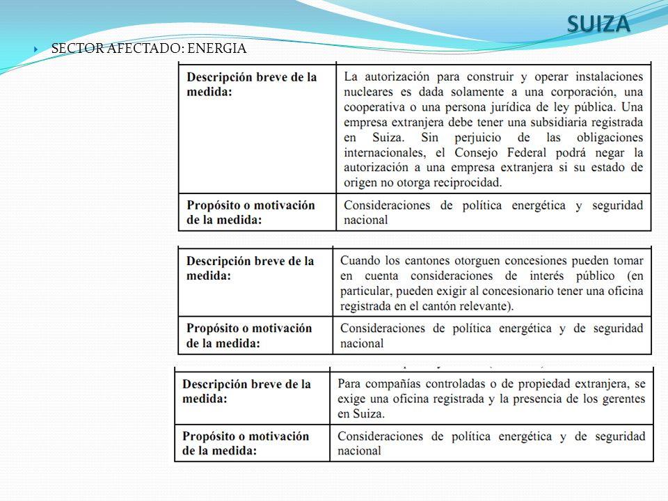 SUIZA SECTOR AFECTADO: ENERGIA