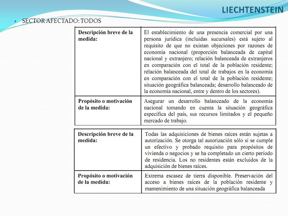 LIECHTENSTEIN SECTOR AFECTADO: TODOS