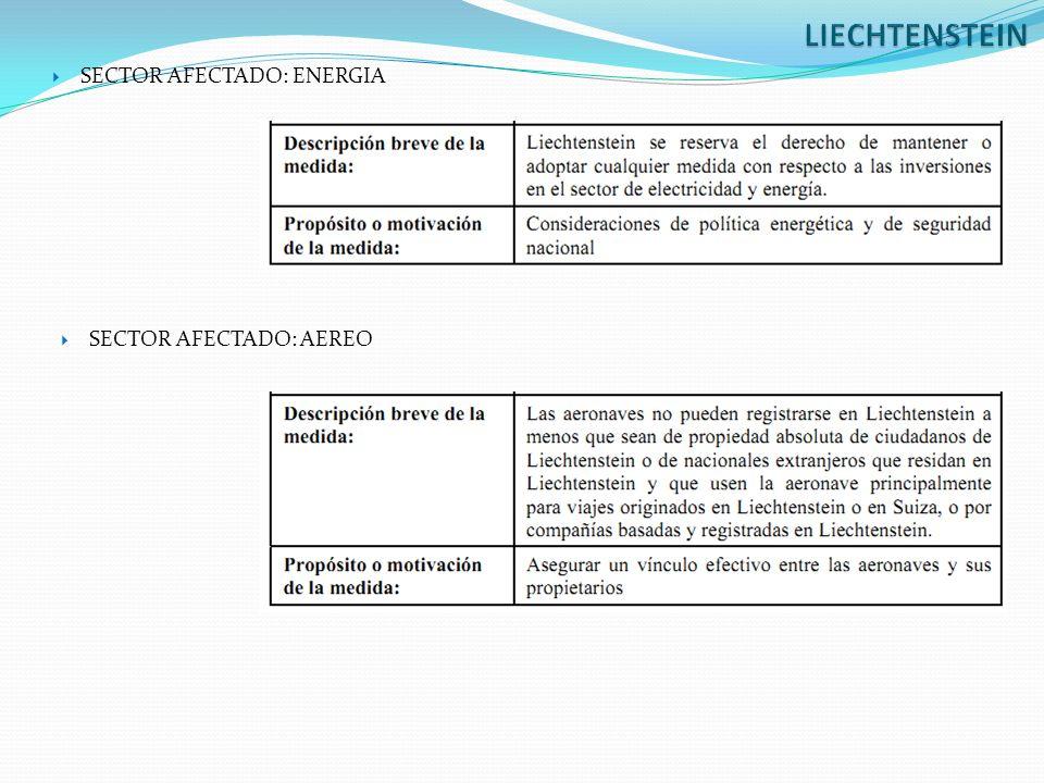 LIECHTENSTEIN SECTOR AFECTADO: ENERGIA SECTOR AFECTADO: AEREO