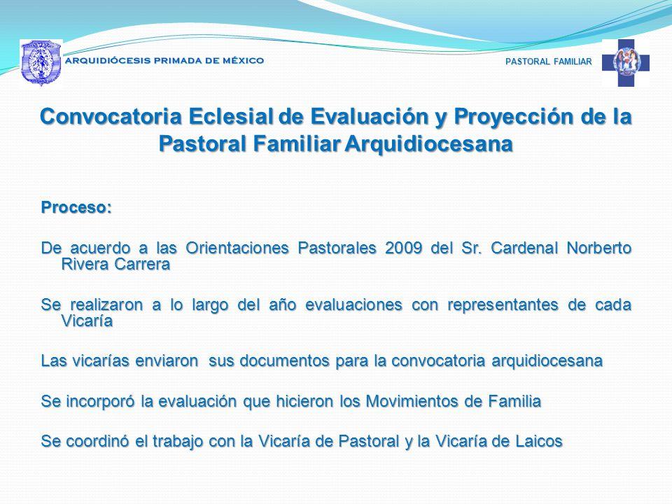 Convocatoria Eclesial de Evaluación y Proyección de la Pastoral Familiar Arquidiocesana
