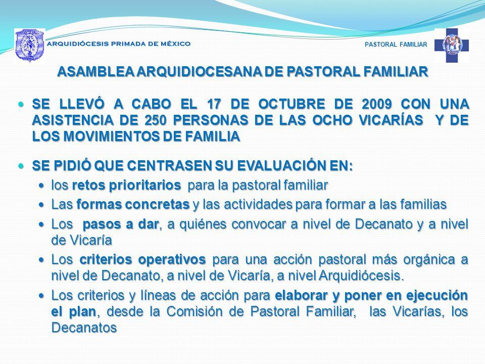 ASAMBLEA ARQUIDIOCESANA DE PASTORAL FAMILIAR