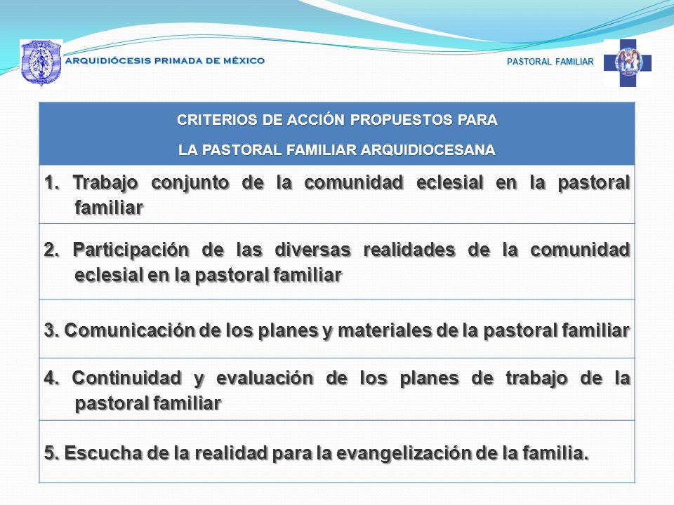 1. Trabajo conjunto de la comunidad eclesial en la pastoral familiar
