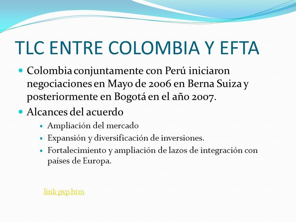 TLC ENTRE COLOMBIA Y EFTA