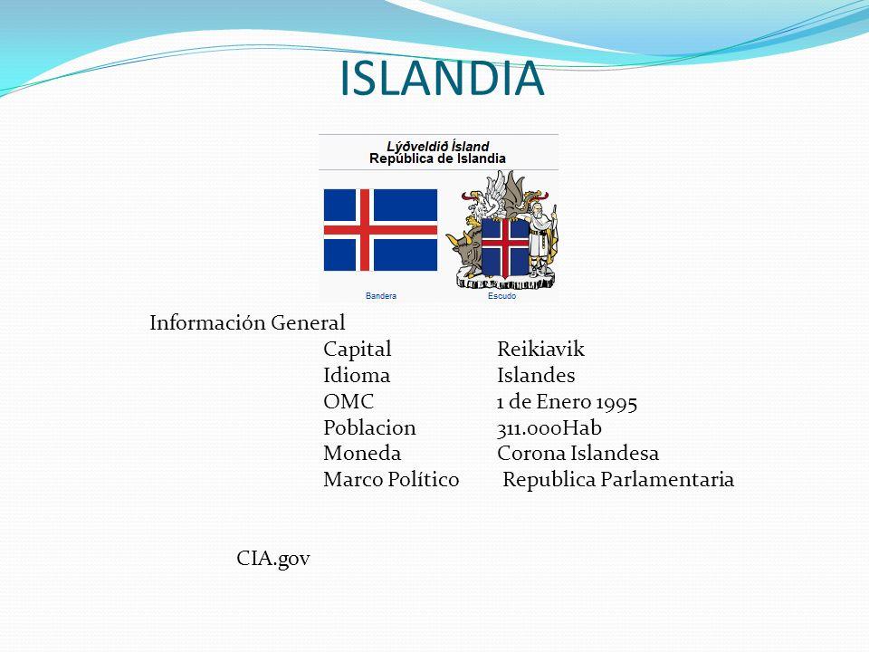 ISLANDIA Información General Capital Reikiavik Idioma Islandes