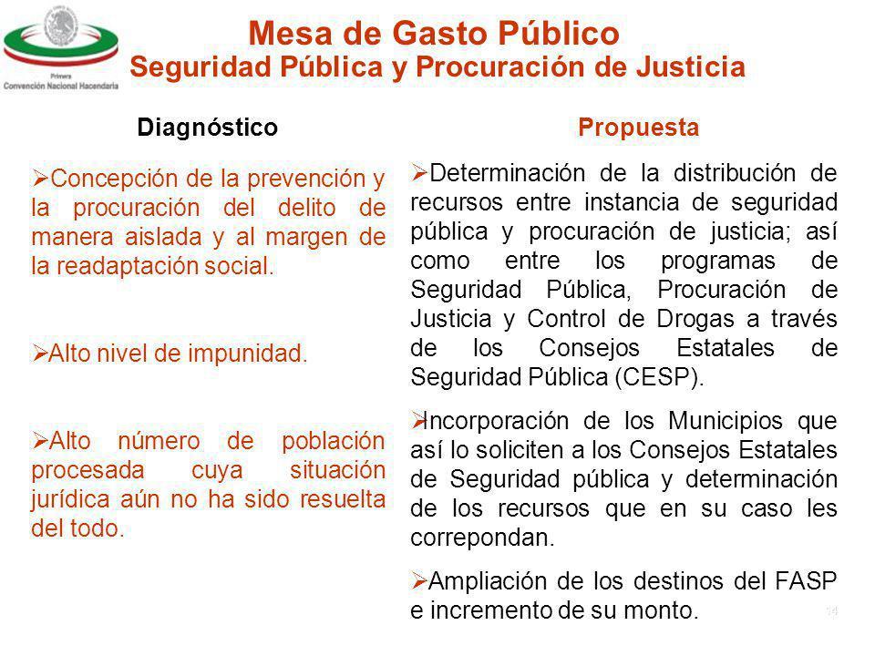 Seguridad Pública y Procuración de Justicia