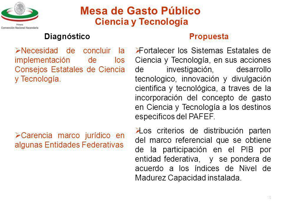 Mesa de Gasto Público Ciencia y Tecnología Diagnóstico Propuesta