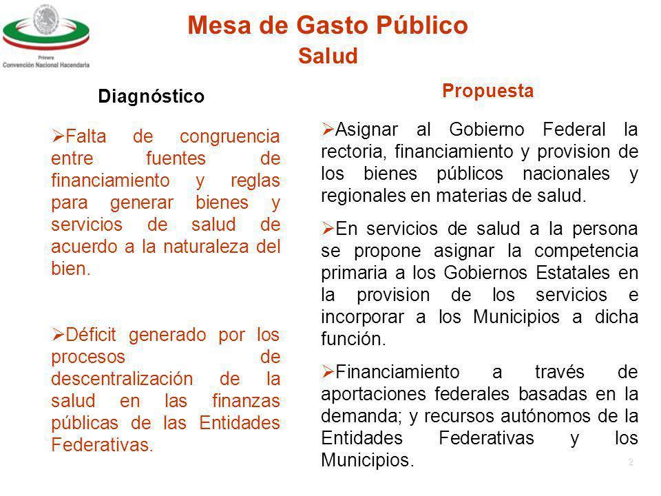 Mesa de Gasto Público Salud Propuesta Diagnóstico