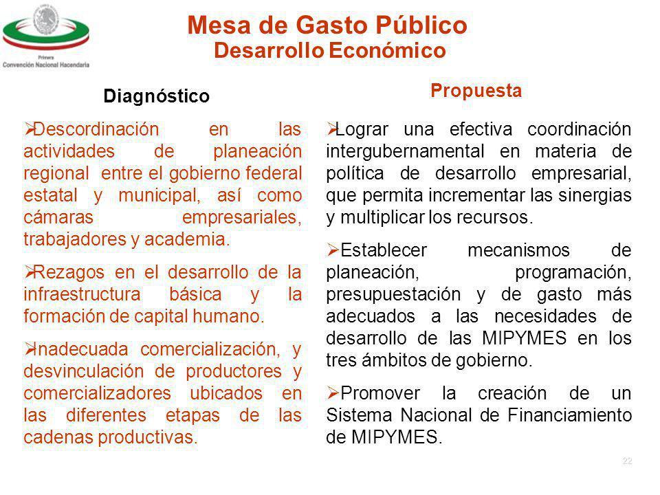 Mesa de Gasto Público Desarrollo Económico Propuesta Diagnóstico