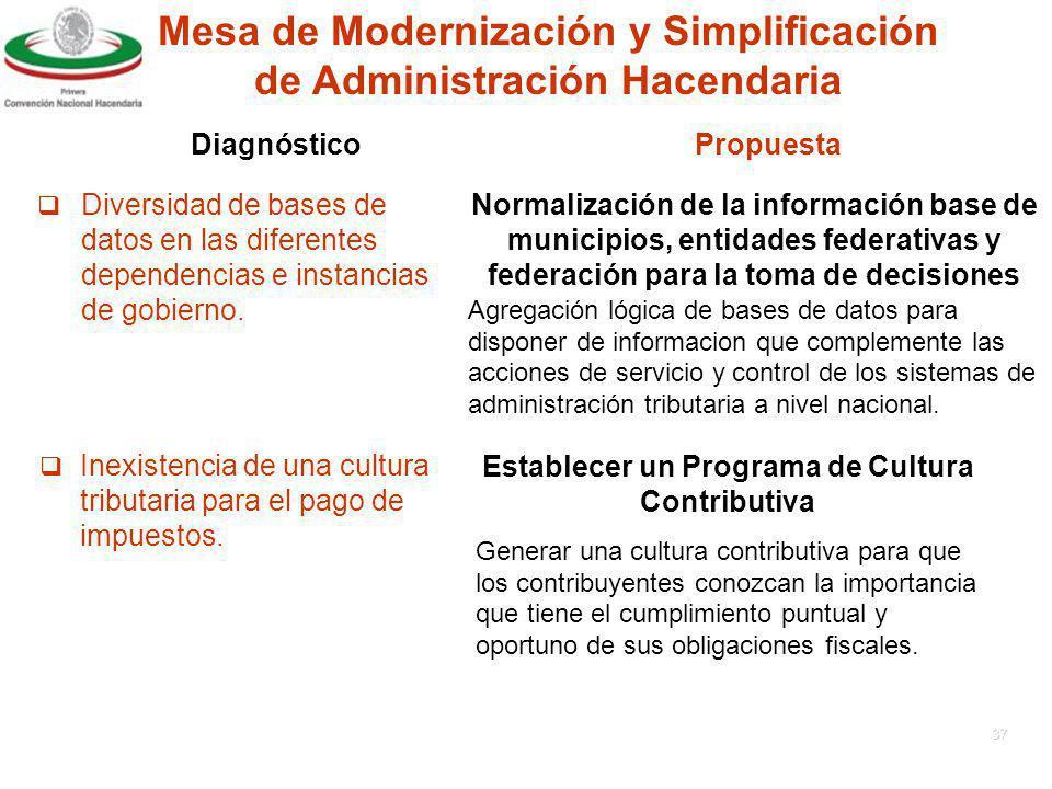 Mesa de Modernización y Simplificación de Administración Hacendaria