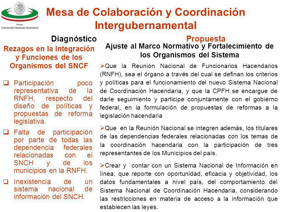 Mesa de Colaboración y Coordinación Intergubernamental
