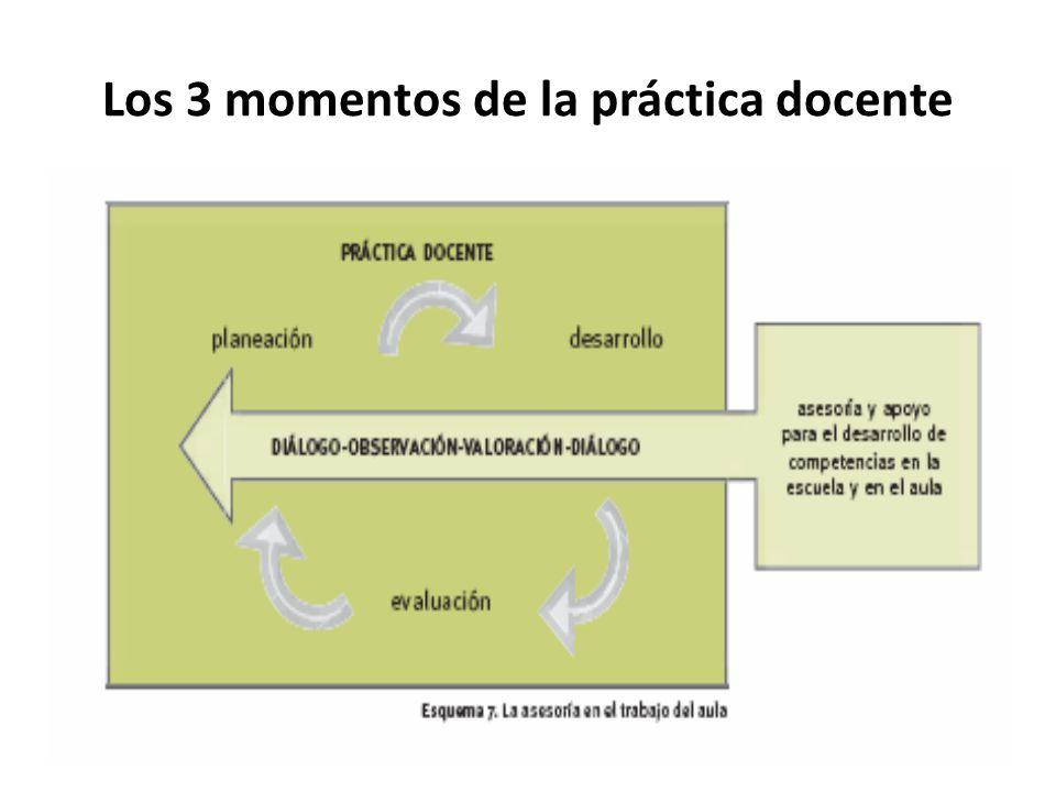 Los 3 momentos de la práctica docente