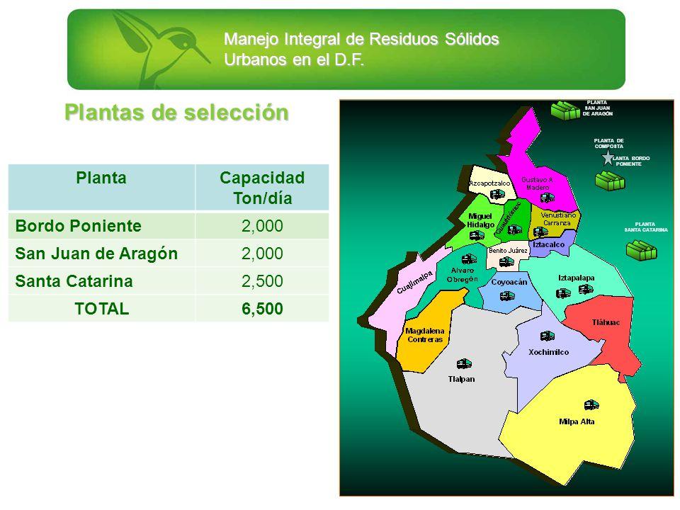 Plantas de selección Planta Capacidad Ton/día Bordo Poniente 2,000