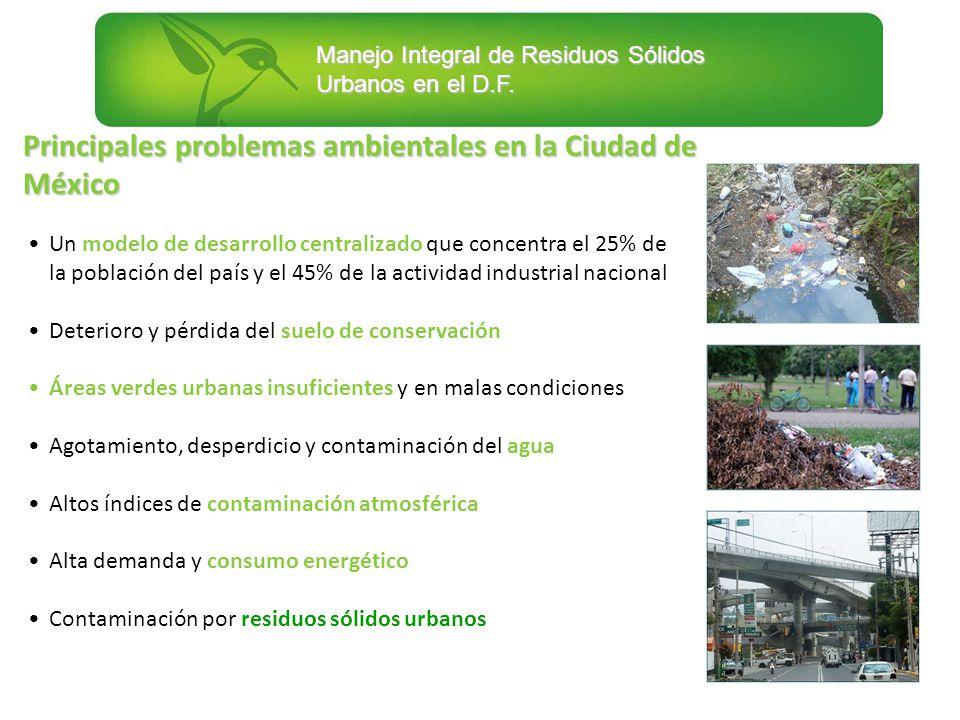 Manejo integral de residuos s lidos urbanos en el d f for Modelo demanda clausula suelo
