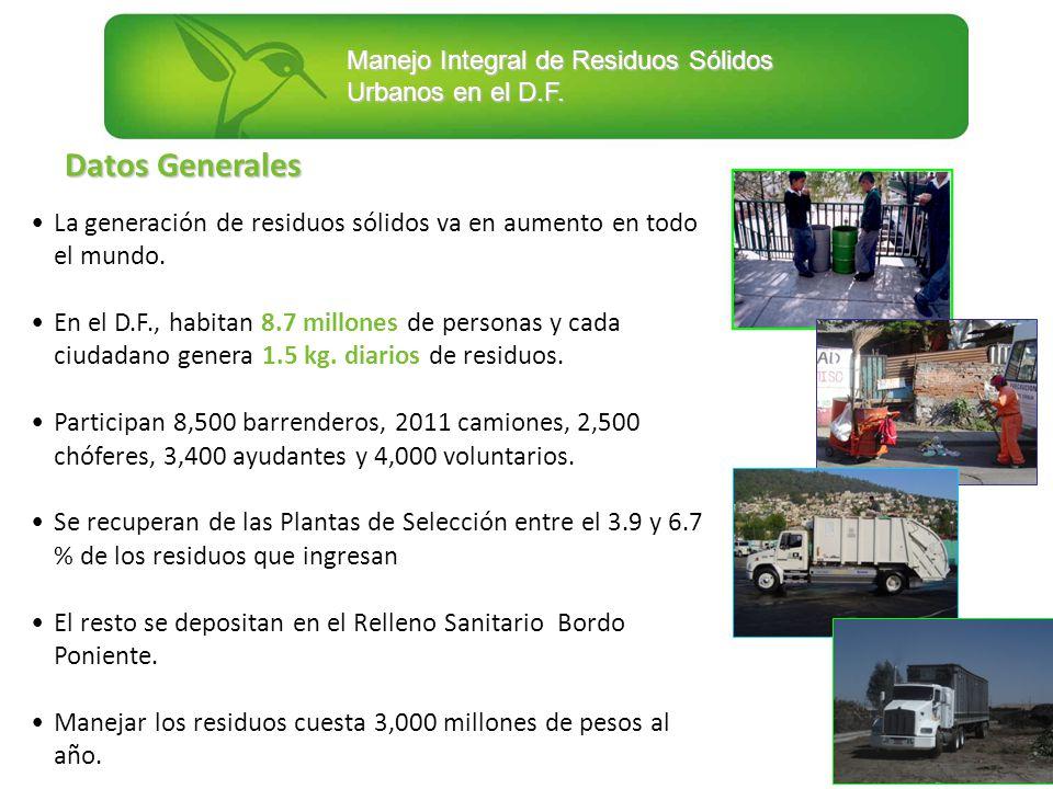 Datos Generales La generación de residuos sólidos va en aumento en todo el mundo.