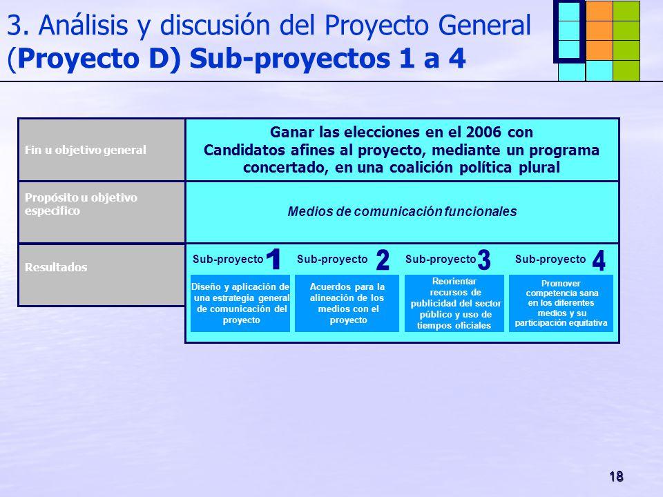 3. Análisis y discusión del Proyecto General (Proyecto D) Sub-proyectos 1 a 4