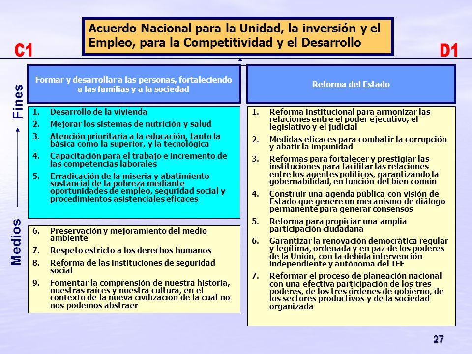 Acuerdo Nacional para la Unidad, la inversión y el Empleo, para la Competitividad y el Desarrollo