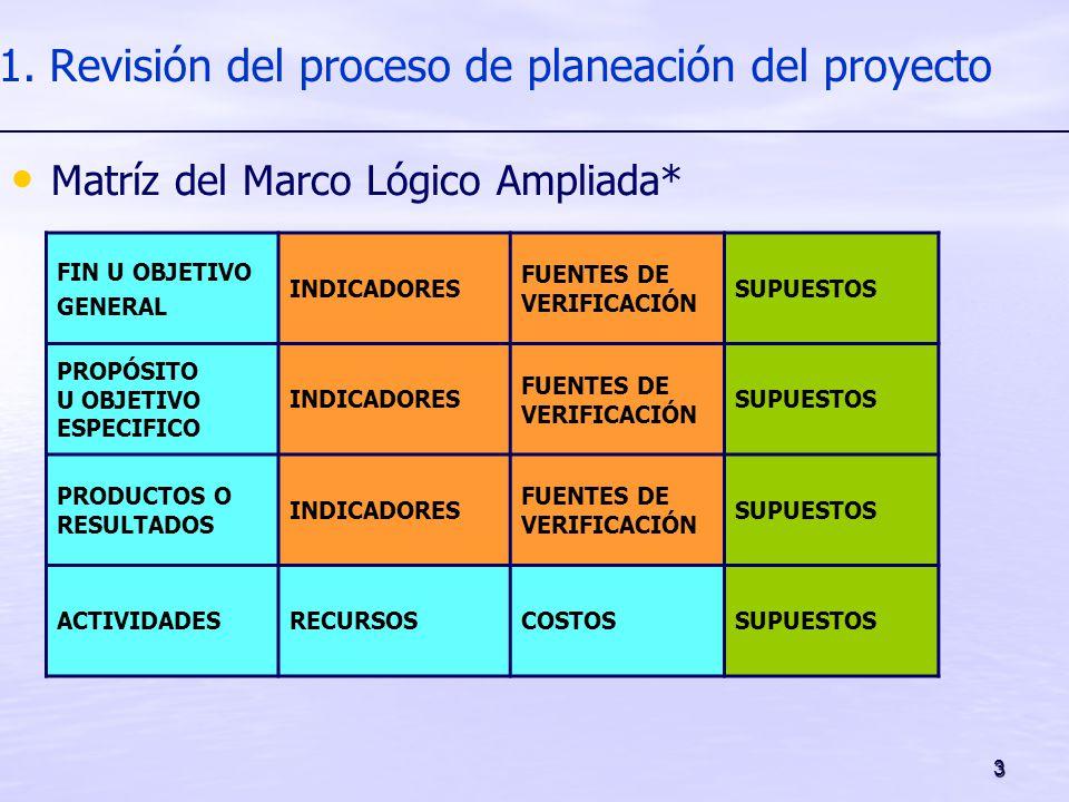 1. Revisión del proceso de planeación del proyecto