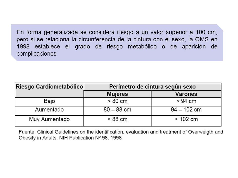 En forma generalizada se considera riesgo a un valor superior a 100 cm, pero si se relaciona la circunferencia de la cintura con el sexo, la OMS en 1998 establece el grado de riesgo metabólico o de aparición de complicaciones