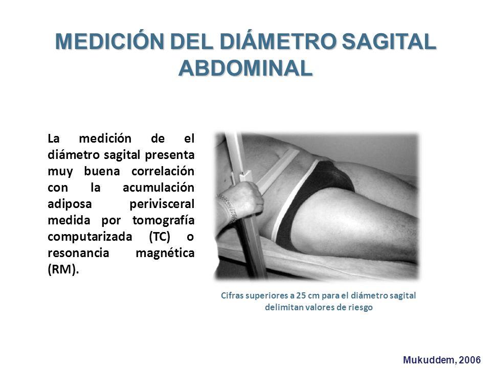 MEDICIÓN DEL DIÁMETRO SAGITAL ABDOMINAL