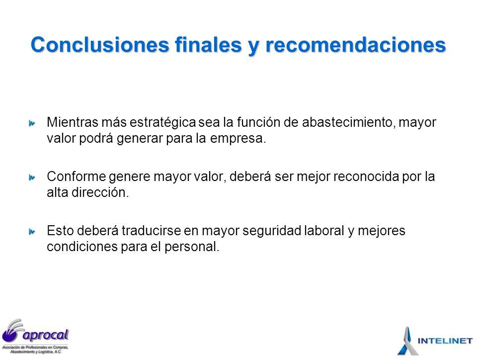 Conclusiones finales y recomendaciones