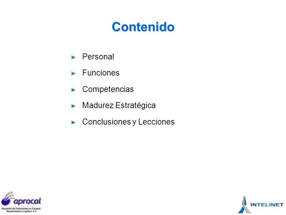 Contenido Personal Funciones Competencias Madurez Estratégica