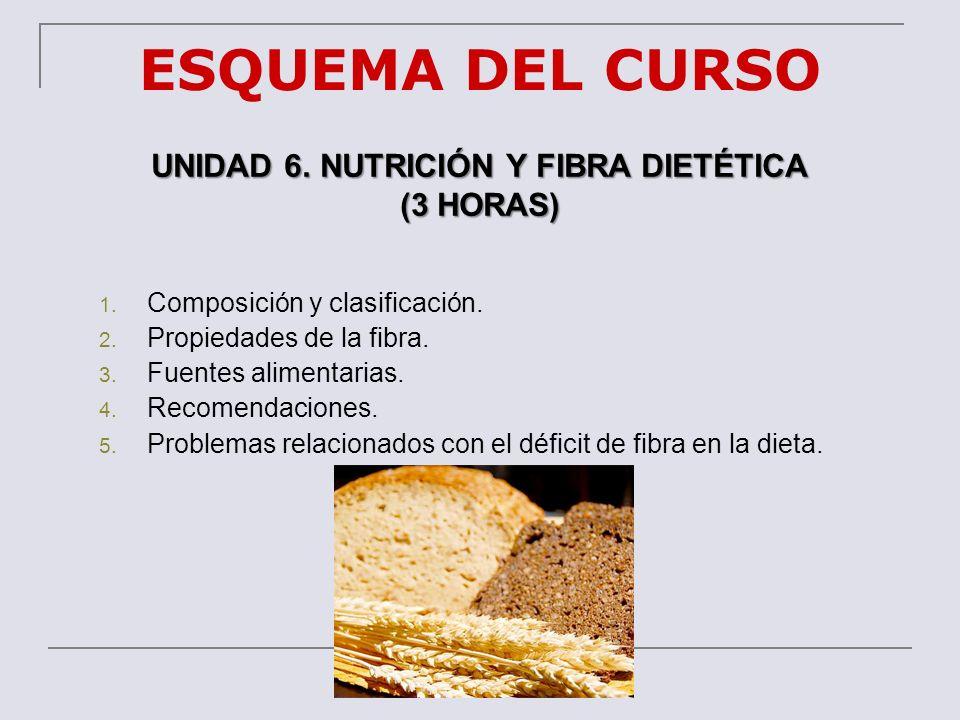 UNIDAD 6. NUTRICIÓN Y FIBRA DIETÉTICA