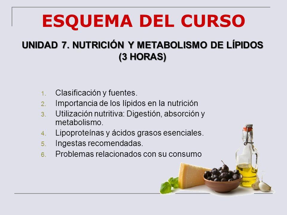 UNIDAD 7. NUTRICIÓN Y METABOLISMO DE LÍPIDOS