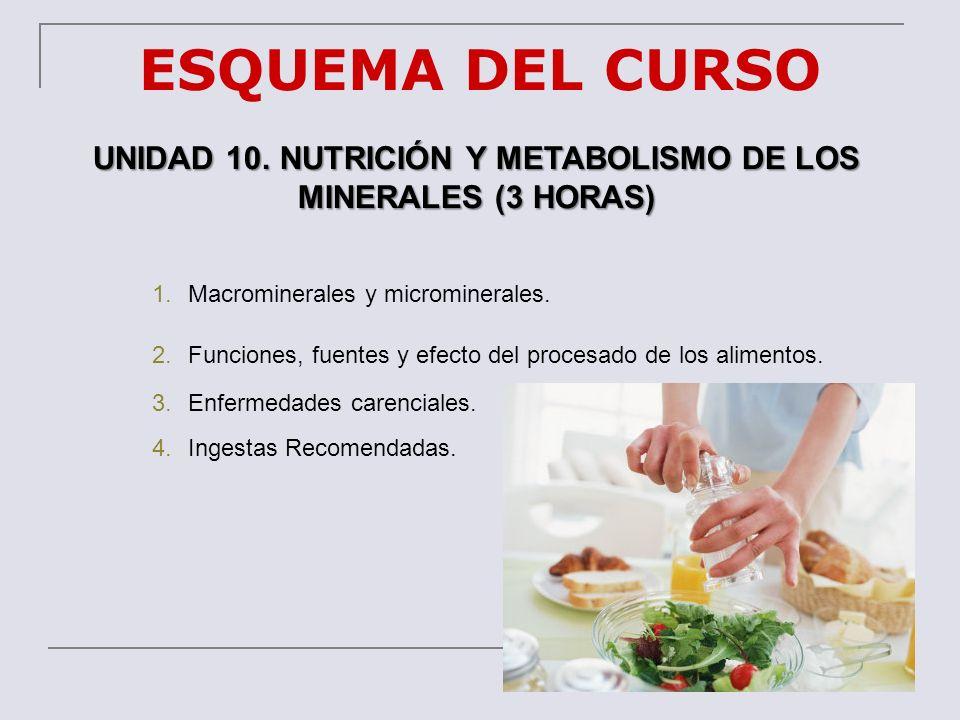 UNIDAD 10. NUTRICIÓN Y METABOLISMO DE LOS MINERALES (3 HORAS)