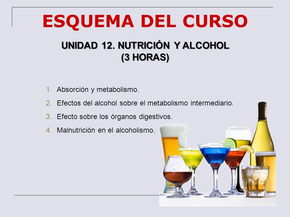UNIDAD 12. NUTRICIÓN Y ALCOHOL