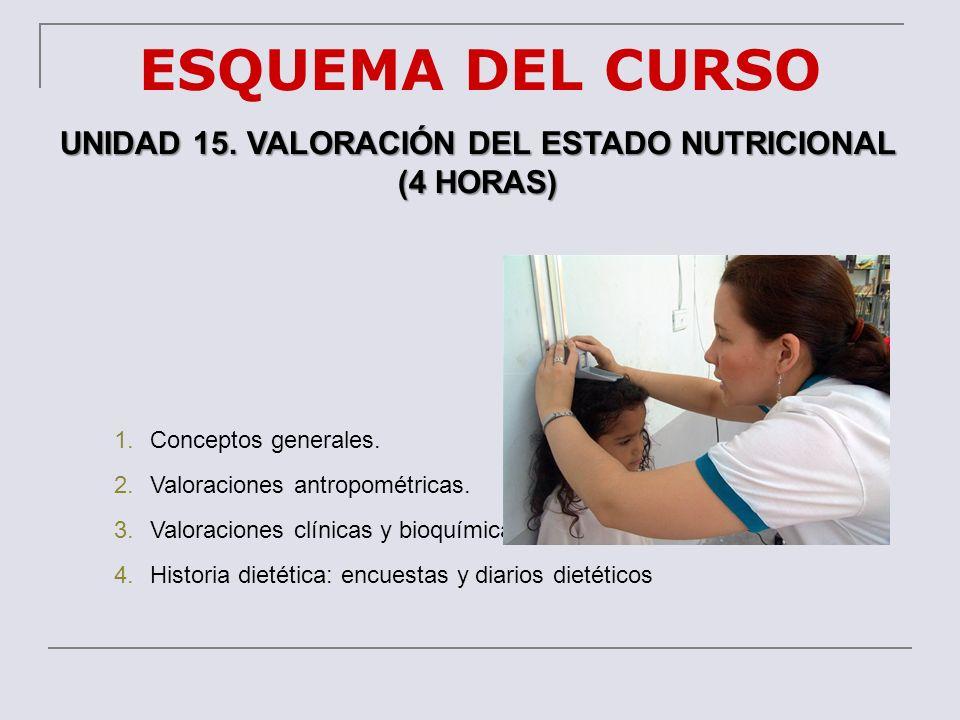 UNIDAD 15. VALORACIÓN DEL ESTADO NUTRICIONAL