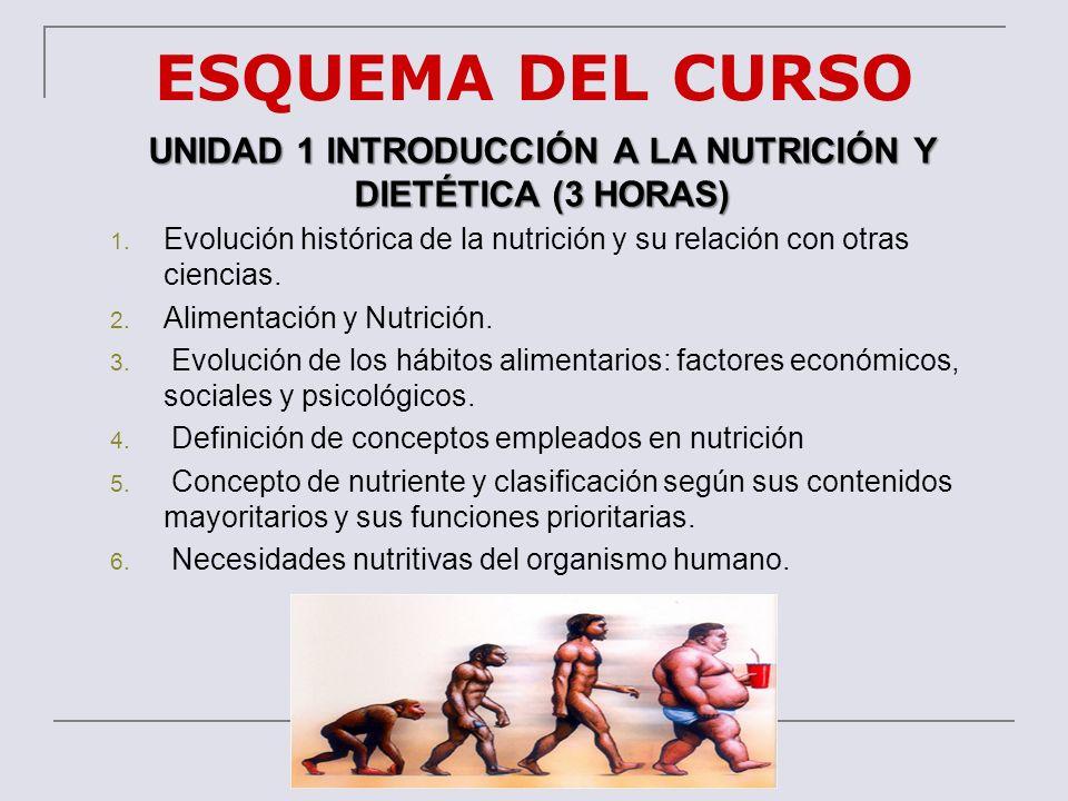 UNIDAD 1 INTRODUCCIÓN A LA NUTRICIÓN Y DIETÉTICA (3 HORAS)