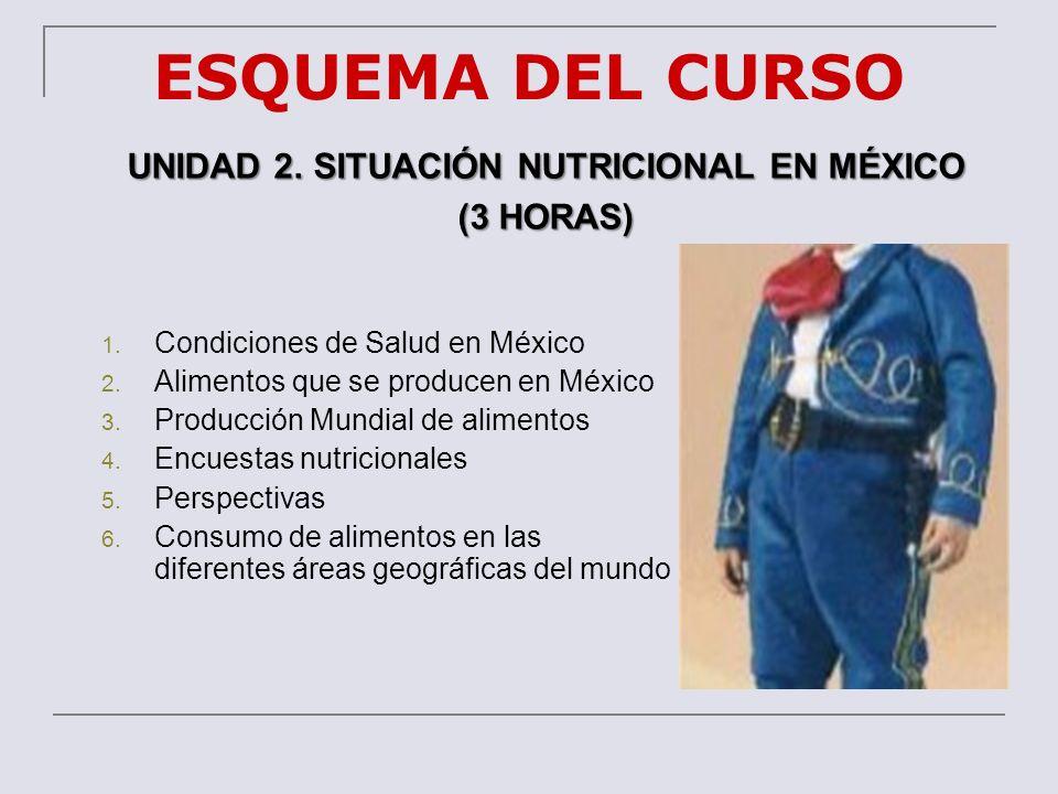 UNIDAD 2. SITUACIÓN NUTRICIONAL EN MÉXICO