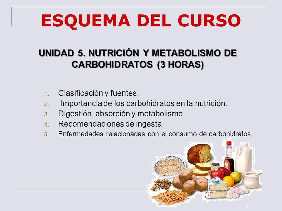 UNIDAD 5. NUTRICIÓN Y METABOLISMO DE CARBOHIDRATOS (3 HORAS)