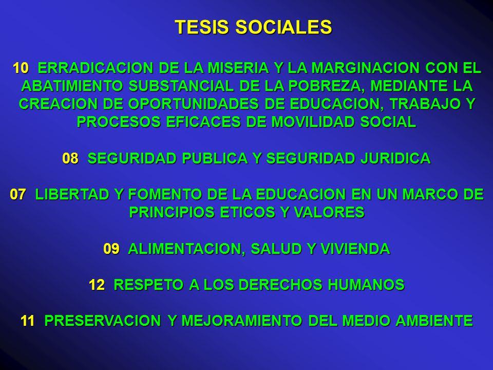 TESIS SOCIALES
