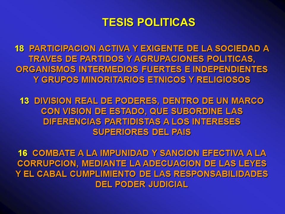 TESIS POLITICAS