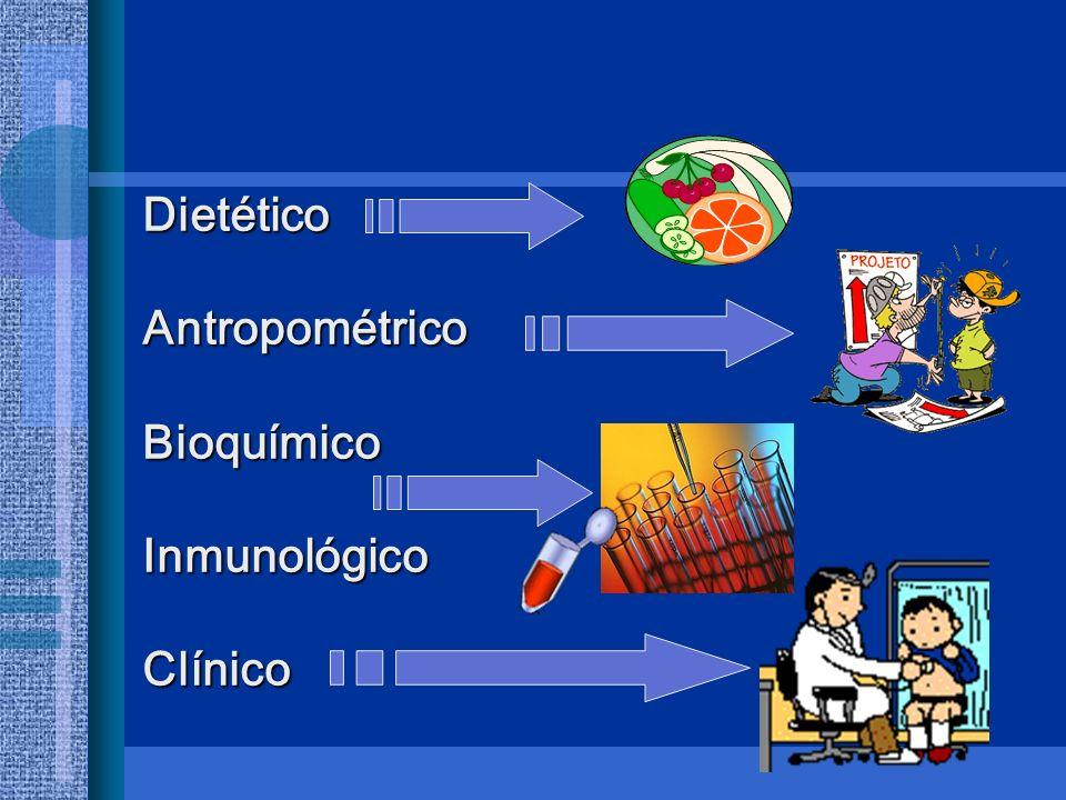 Dietético Antropométrico Bioquímico Inmunológico Clínico
