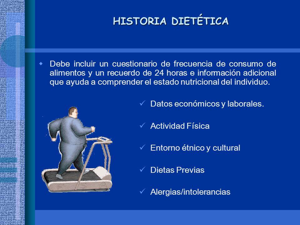 HISTORIA DIETÉTICA
