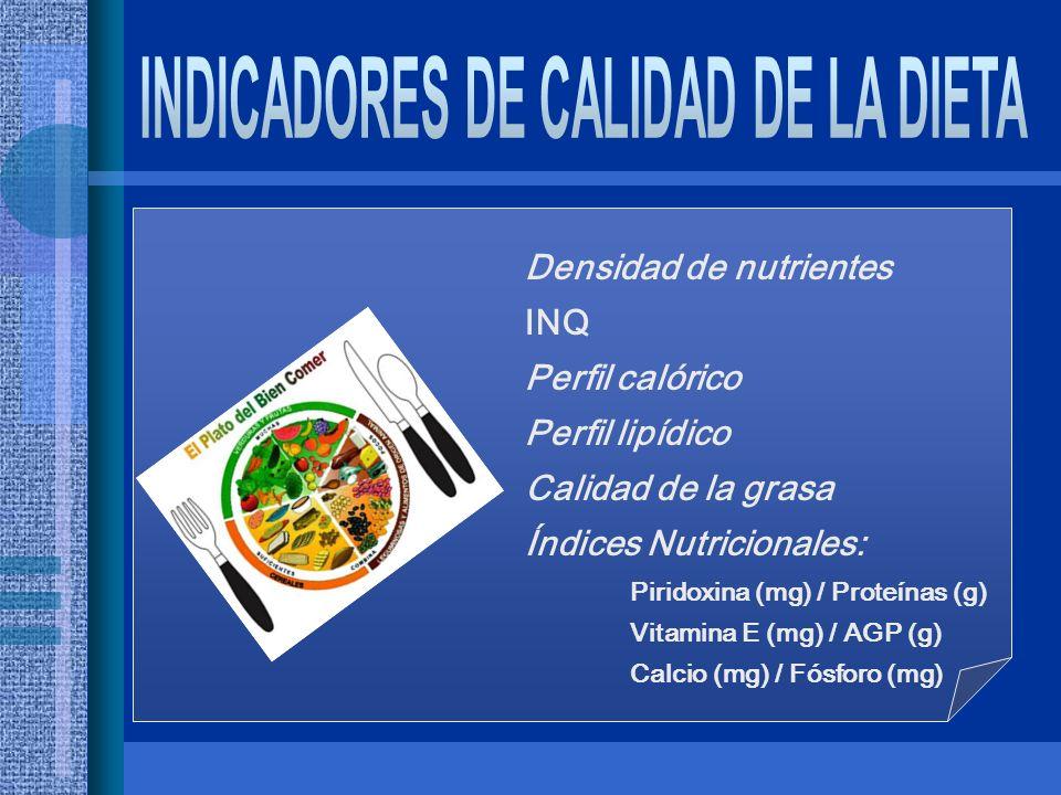 INDICADORES DE CALIDAD DE LA DIETA