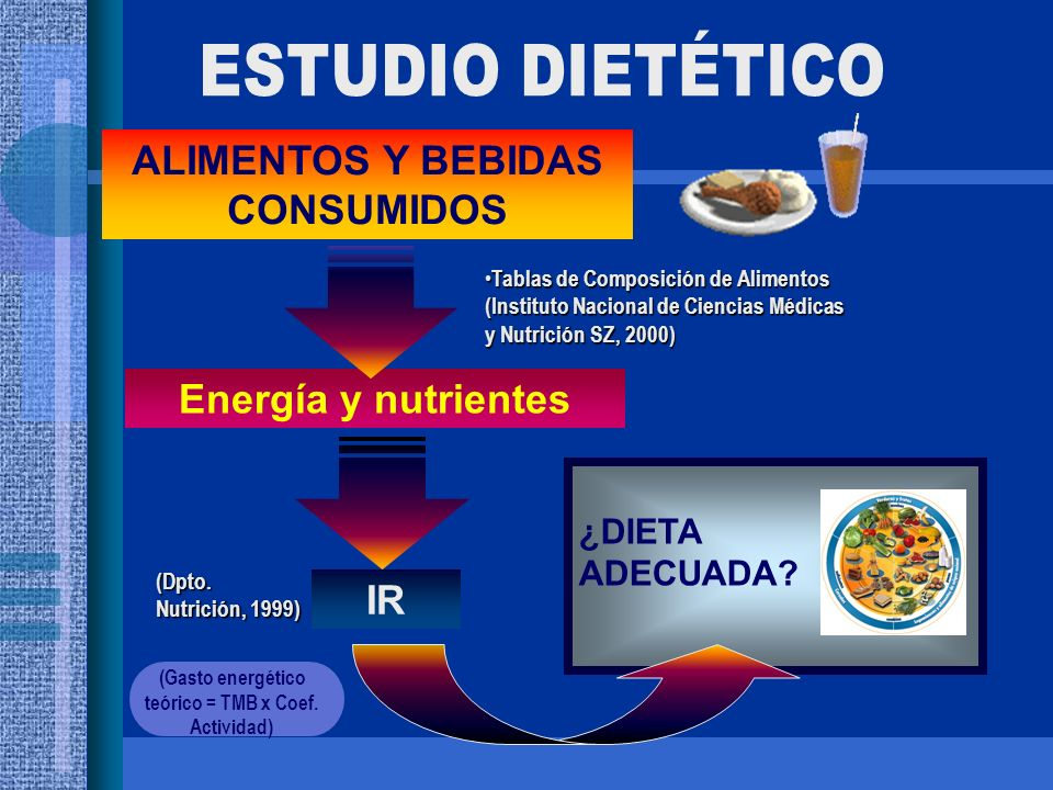 ESTUDIO DIETÉTICO ALIMENTOS Y BEBIDAS CONSUMIDOS Energía y nutrientes