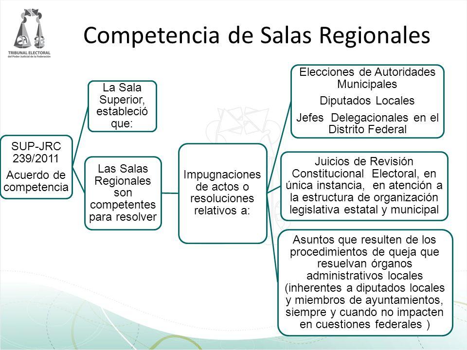 Competencia de Salas Regionales